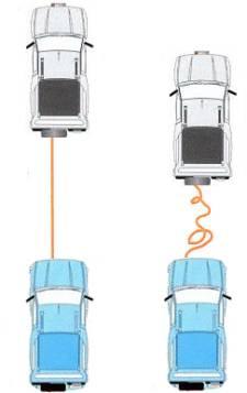 Tecnica di recupero a corda tesa ed a strappo
